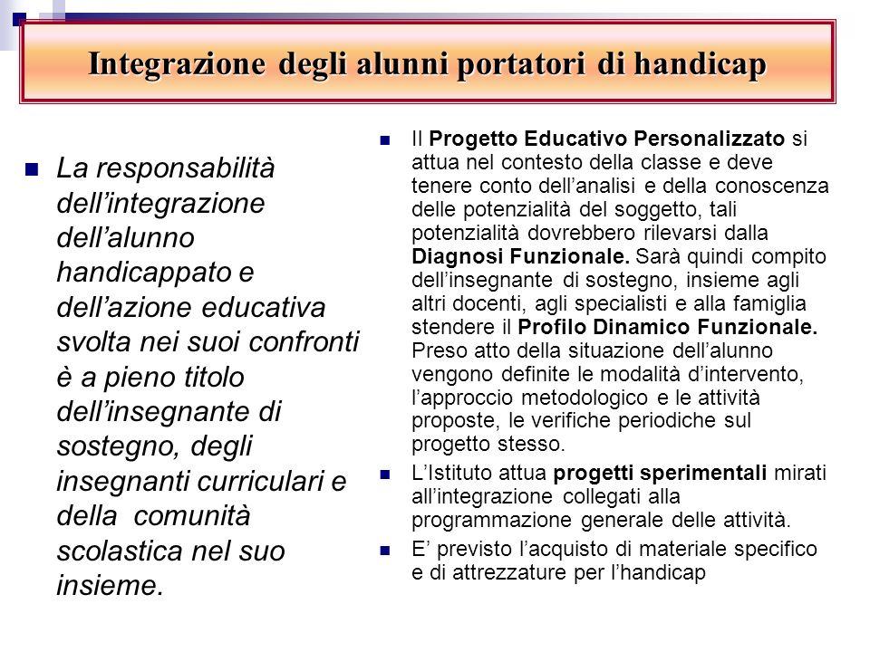 Integrazione degli alunni portatori di handicap