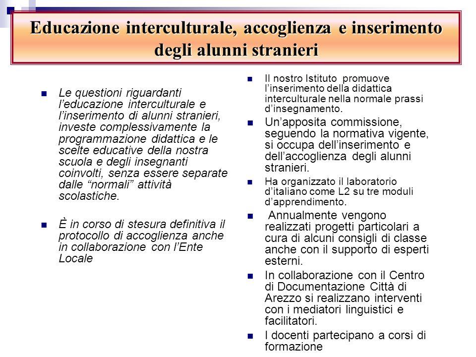 Educazione interculturale, accoglienza e inserimento degli alunni stranieri
