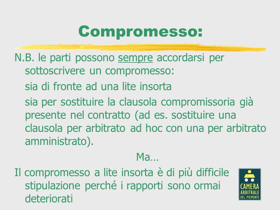 Compromesso: N.B. le parti possono sempre accordarsi per sottoscrivere un compromesso: sia di fronte ad una lite insorta.