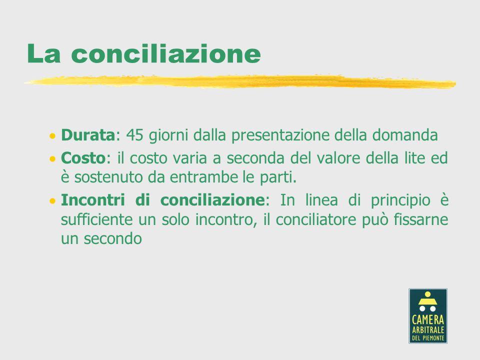 La conciliazione Durata: 45 giorni dalla presentazione della domanda