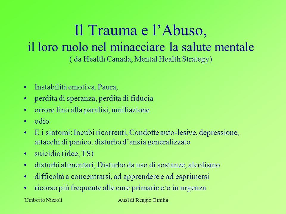 U. NizzoliU. Nizzoli. Il Trauma e l'Abuso, il loro ruolo nel minacciare la salute mentale ( da Health Canada, Mental Health Strategy)