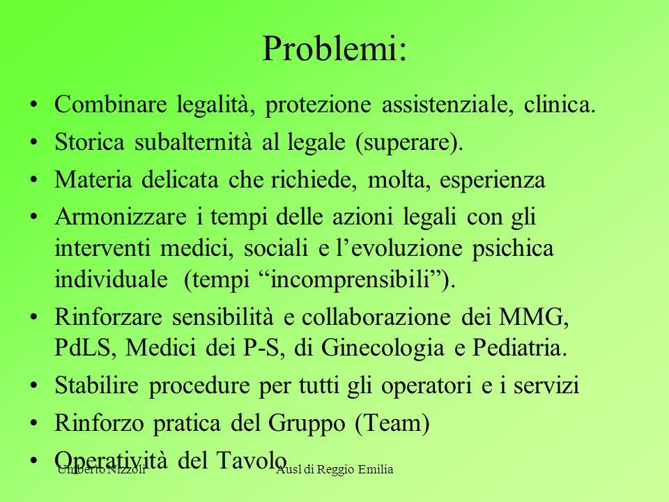 Problemi: Combinare legalità, protezione assistenziale, clinica.