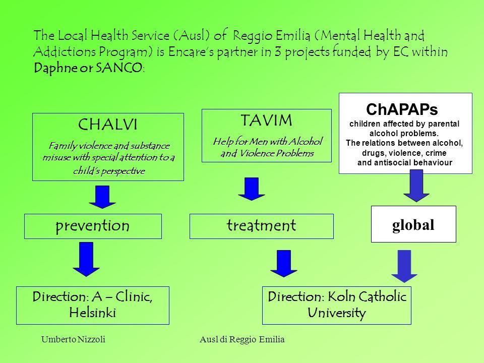 ChAPAPs TAVIM CHALVI global prevention treatment