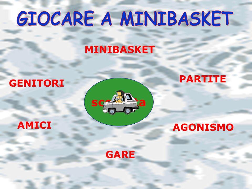 GIOCARE A MINIBASKET scoperta MINIBASKET PARTITE GENITORI AMICI