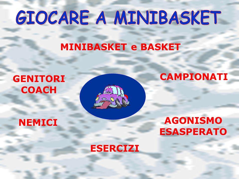 GIOCARE A MINIBASKET gioco MINIBASKET e BASKET CAMPIONATI