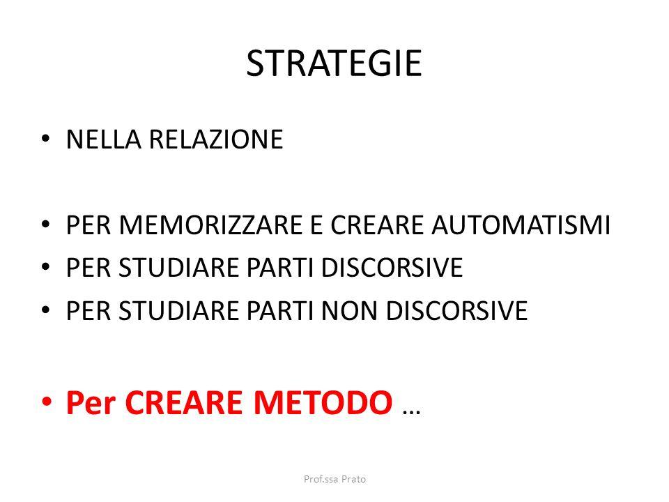 STRATEGIE Per CREARE METODO … NELLA RELAZIONE