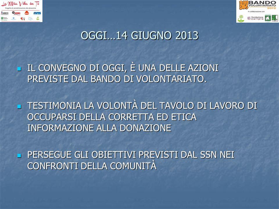 OGGI…14 GIUGNO 2013IL CONVEGNO DI OGGI, È UNA DELLE AZIONI PREVISTE DAL BANDO DI VOLONTARIATO.
