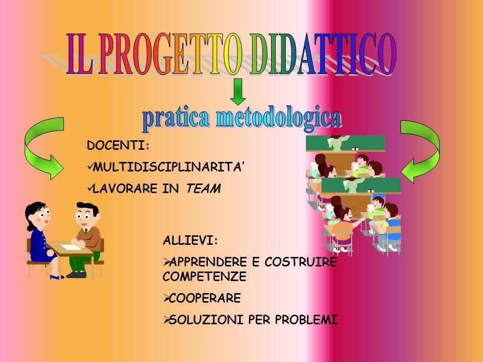 IL PROGETTO DIDATTICO pratica metodologica