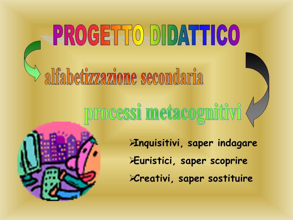 alfabetizzazione secondaria processi metacognitivi