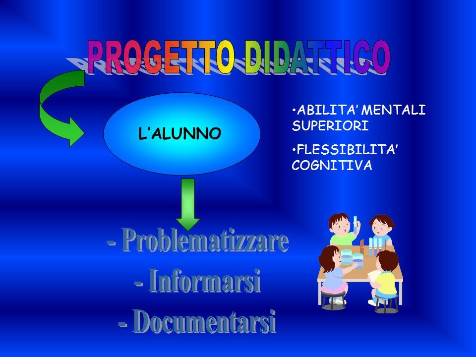PROGETTO DIDATTICO - Problematizzare - Informarsi - Documentarsi