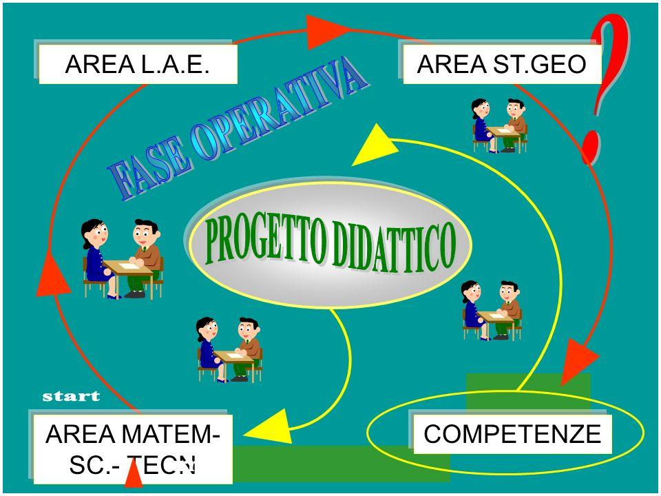 PROGETTO DIDATTICO start arrivo FASE OPERATIVA