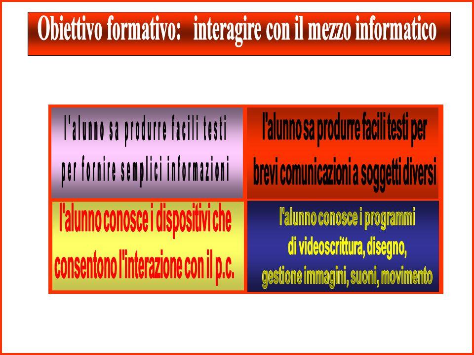 Obiettivo formativo: interagire con il mezzo informatico