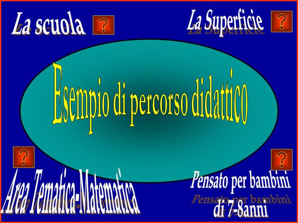 Esempio di percorso didattico Area Tematica-Matematica