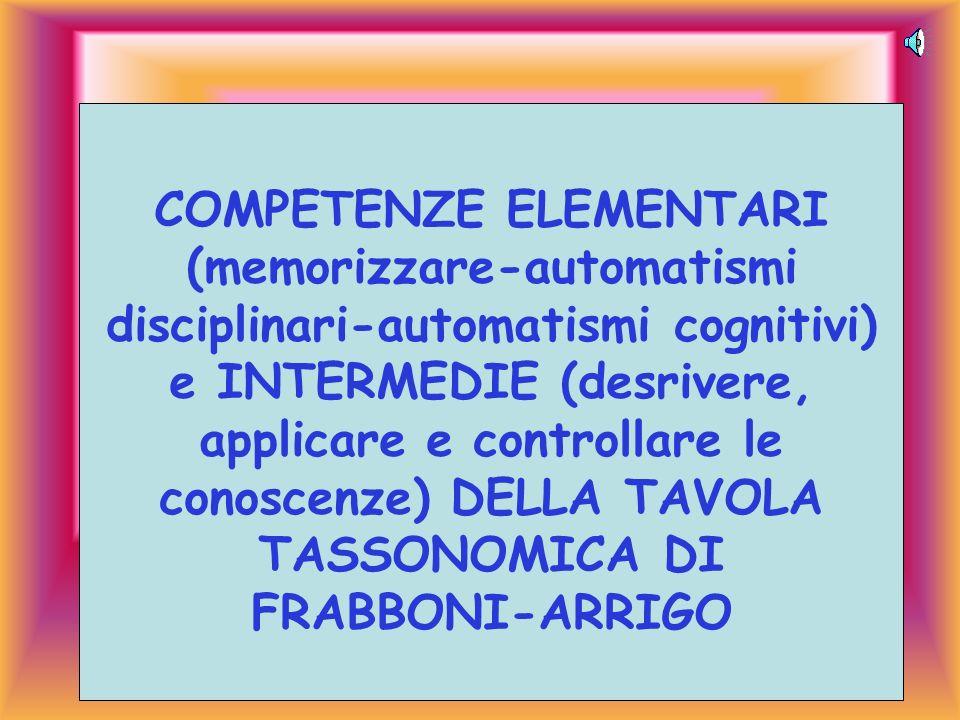 COMPETENZE ELEMENTARI (memorizzare-automatismi disciplinari-automatismi cognitivi) e INTERMEDIE (desrivere, applicare e controllare le conoscenze) DELLA TAVOLA TASSONOMICA DI FRABBONI-ARRIGO