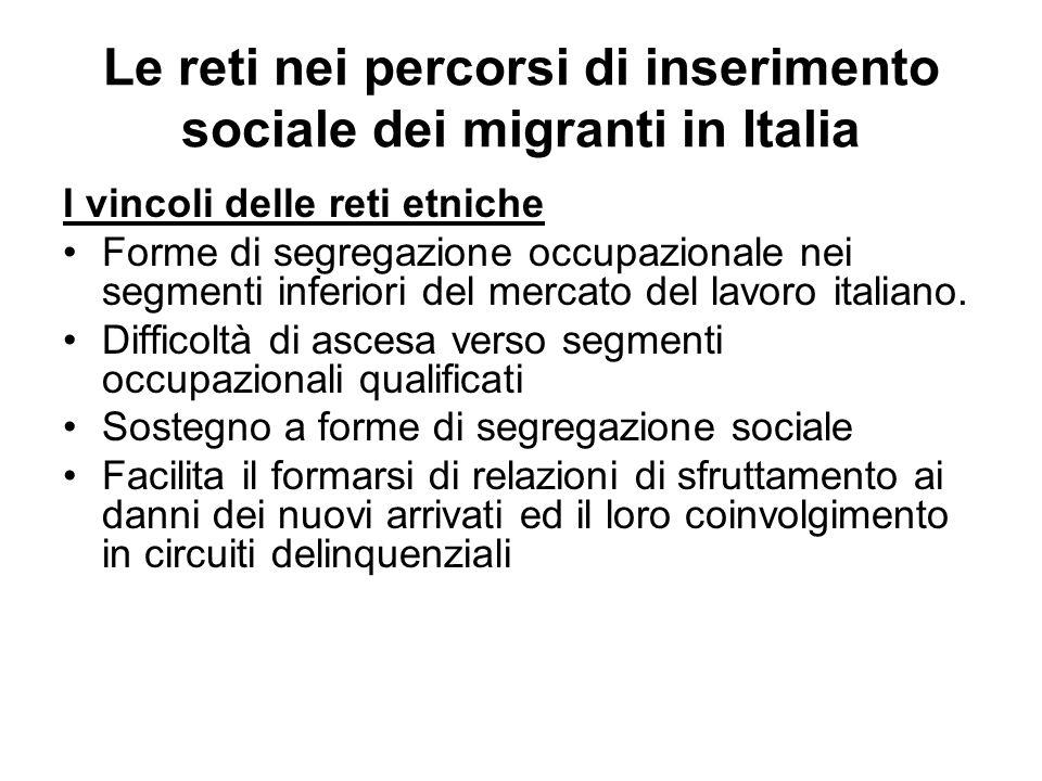 Le reti nei percorsi di inserimento sociale dei migranti in Italia