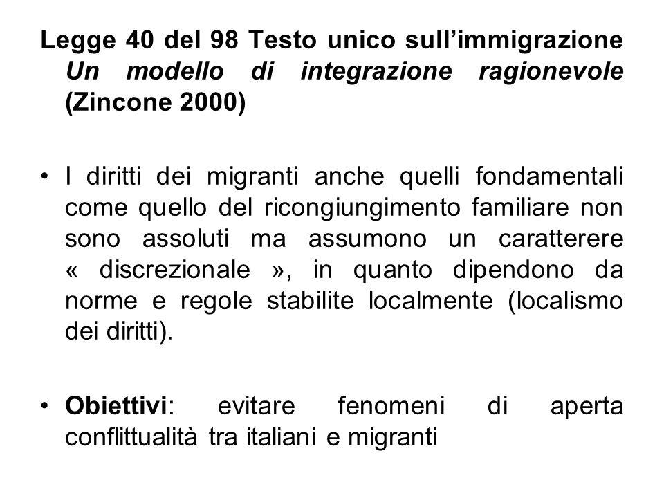 Legge 40 del 98 Testo unico sull'immigrazione Un modello di integrazione ragionevole (Zincone 2000)