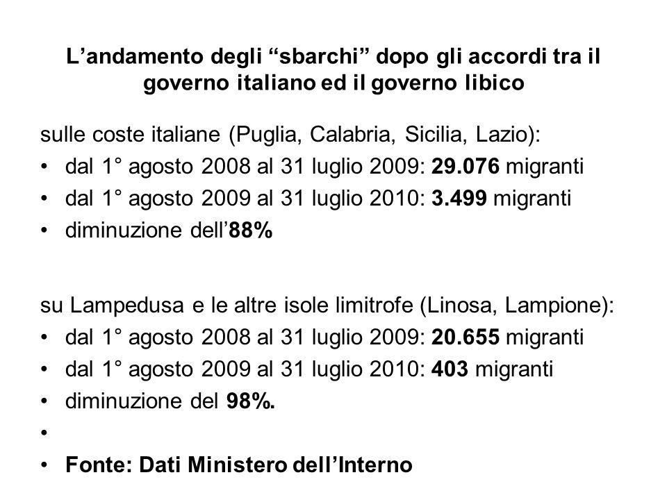 L'andamento degli sbarchi dopo gli accordi tra il governo italiano ed il governo libico