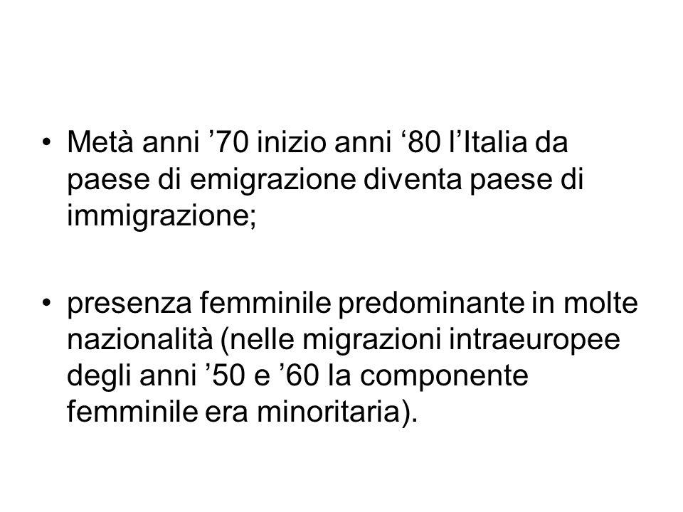 Metà anni '70 inizio anni '80 l'Italia da paese di emigrazione diventa paese di immigrazione;