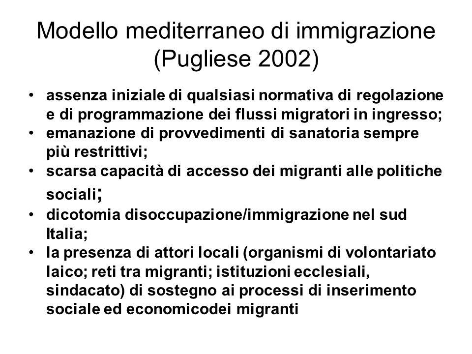 Modello mediterraneo di immigrazione (Pugliese 2002)