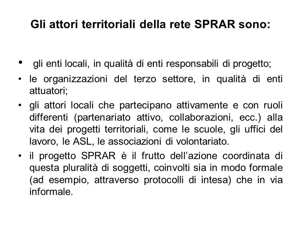 Gli attori territoriali della rete SPRAR sono: