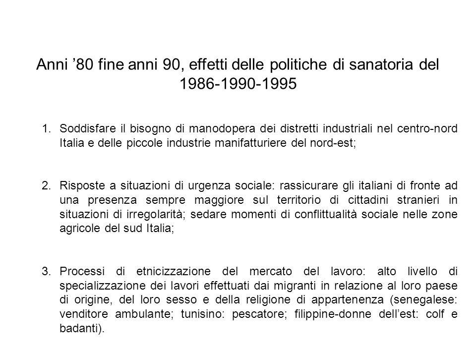 Anni '80 fine anni 90, effetti delle politiche di sanatoria del 1986-1990-1995