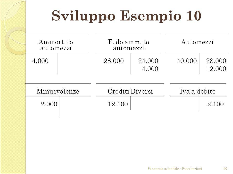 Sviluppo Esempio 10 Ammort. to automezzi F. do amm. to automezzi