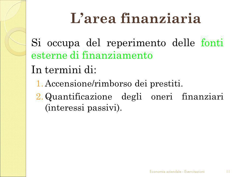 L'area finanziaria Si occupa del reperimento delle fonti esterne di finanziamento. In termini di: