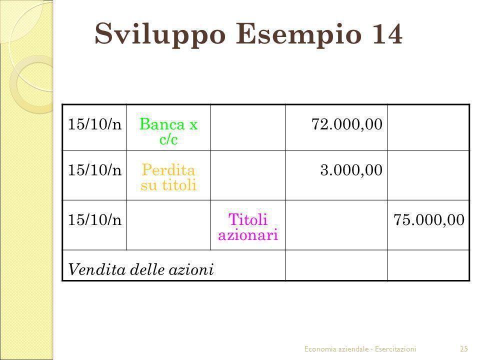 Sviluppo Esempio 14 15/10/n Banca x c/c 72.000,00 Perdita su titoli