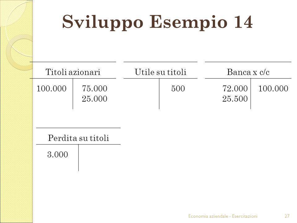 Sviluppo Esempio 14 Titoli azionari Utile su titoli Banca x c/c
