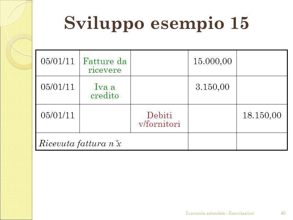 Sviluppo esempio 15 05/01/11 Fatture da ricevere 15.000,00