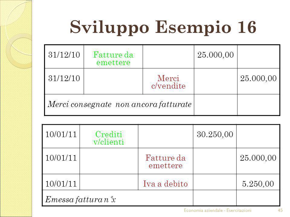 Sviluppo Esempio 16 31/12/10 Fatture da emettere 25.000,00