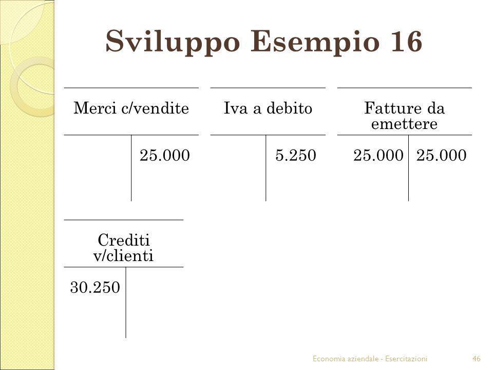 Sviluppo Esempio 16 Merci c/vendite Iva a debito Fatture da emettere