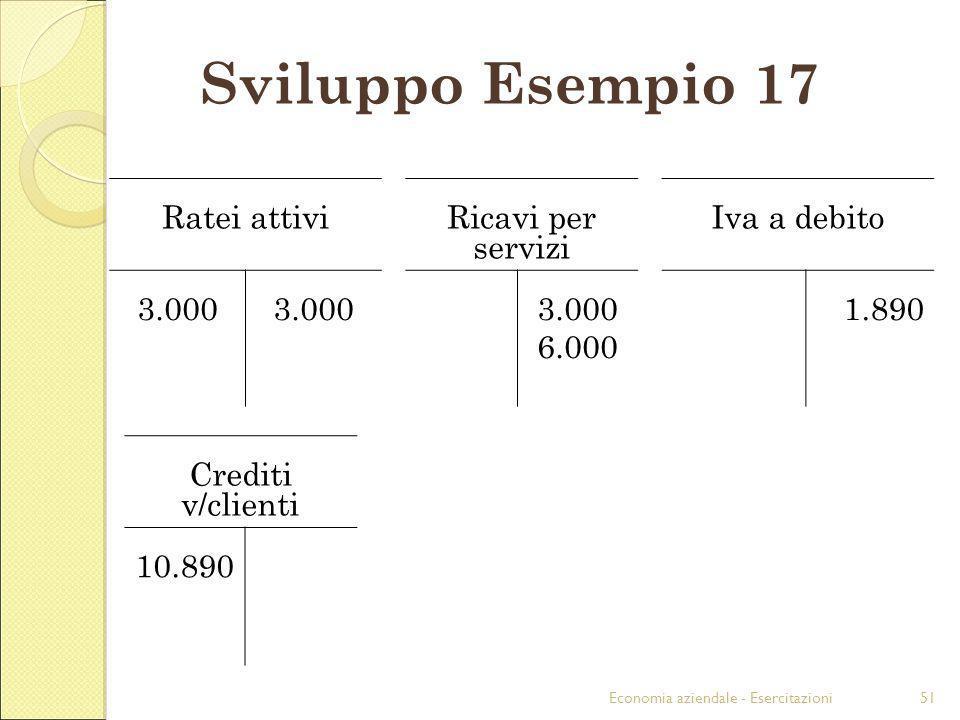 Sviluppo Esempio 17 Ratei attivi Ricavi per servizi Iva a debito 3.000