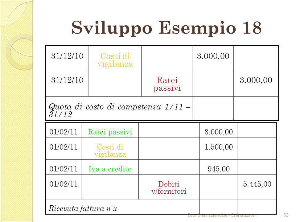 Sviluppo Esempio 18 31/12/10 Costi di vigilanza 3.000,00 Ratei passivi