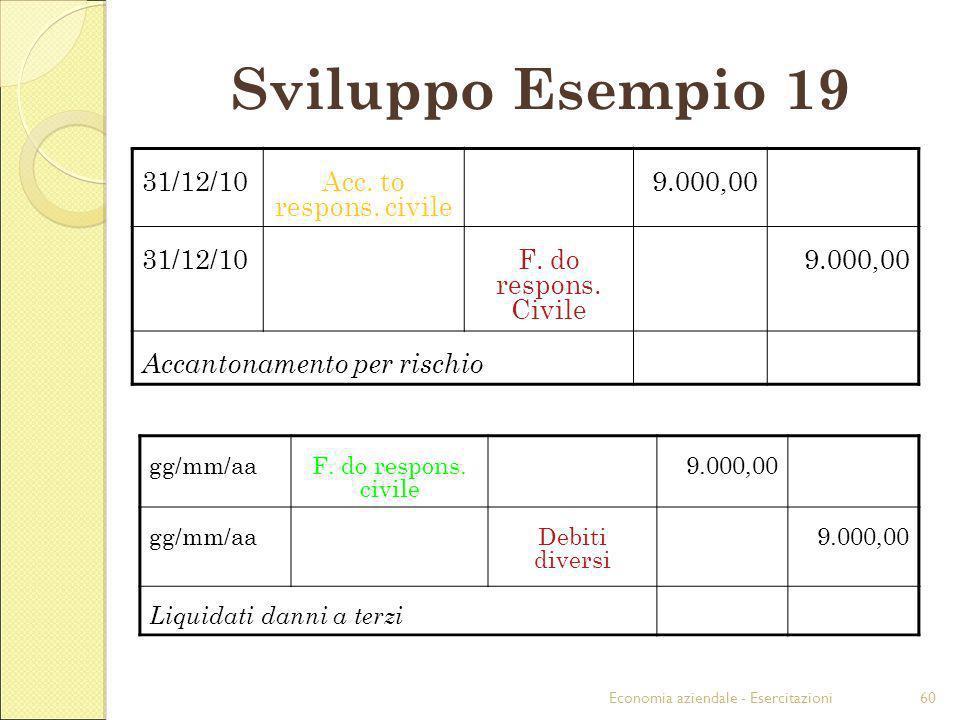 Sviluppo Esempio 19 31/12/10 Acc. to respons. civile 9.000,00