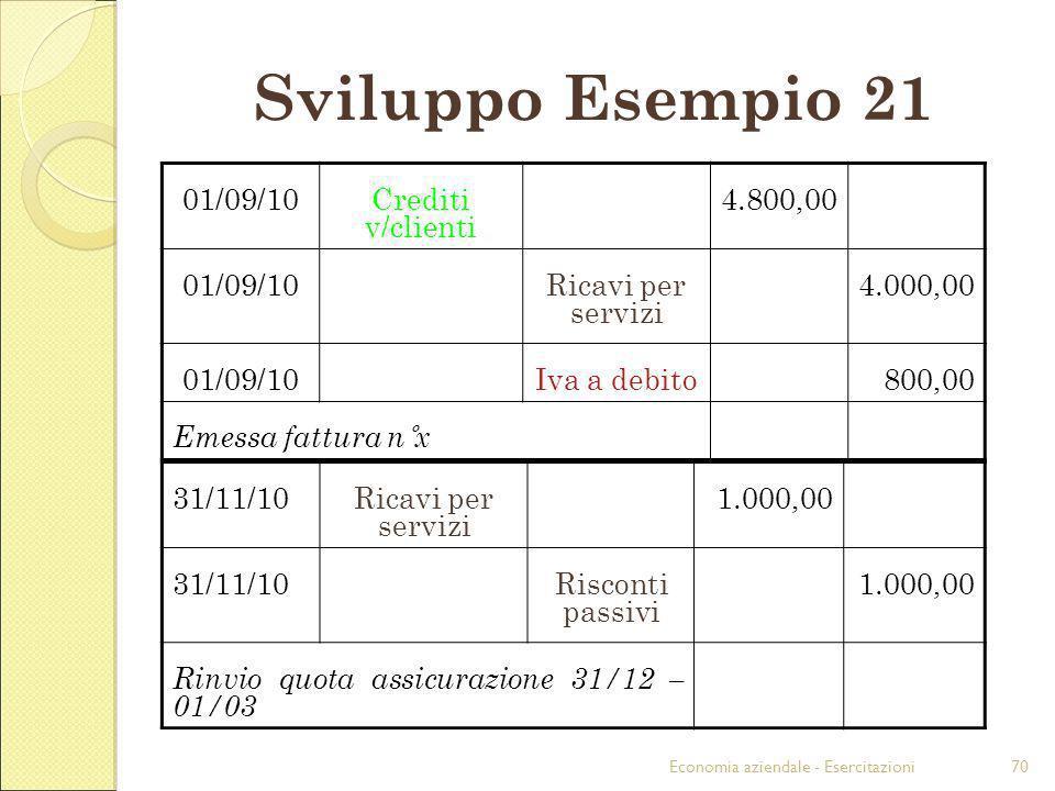 Sviluppo Esempio 21 01/09/10 Crediti v/clienti 4.800,00