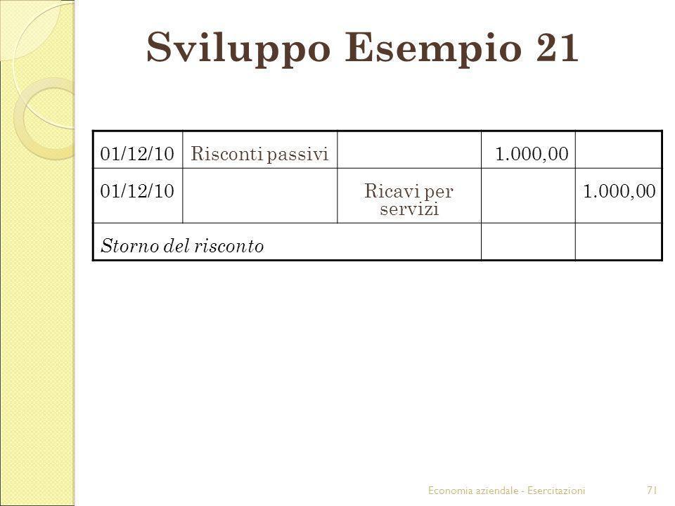 Sviluppo Esempio 21 01/12/10 Risconti passivi 1.000,00