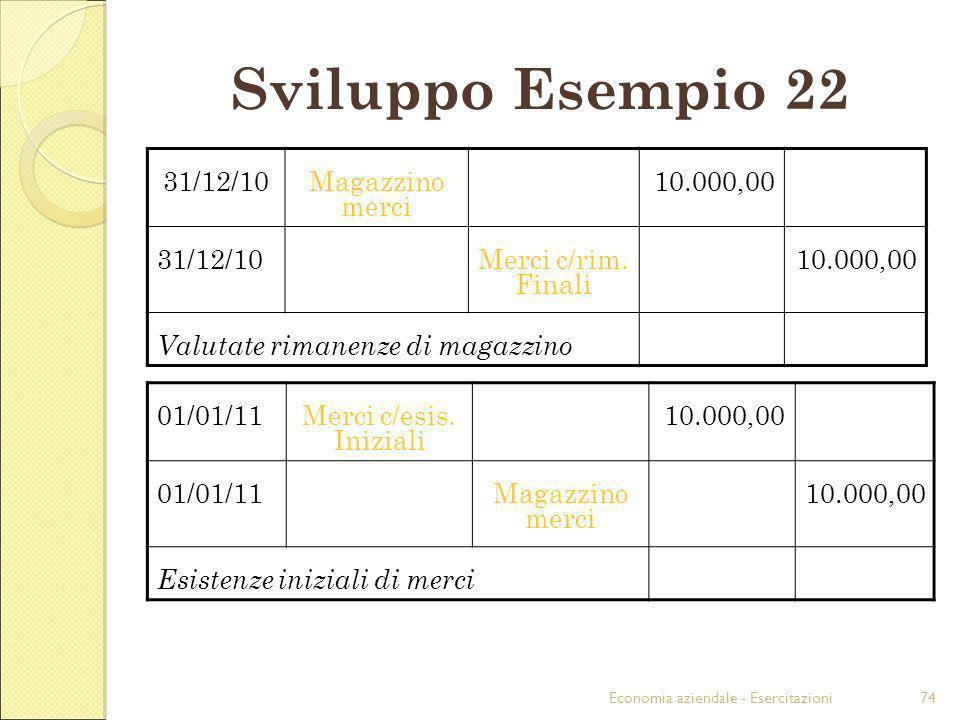 Sviluppo Esempio 22 31/12/10 Magazzino merci 10.000,00