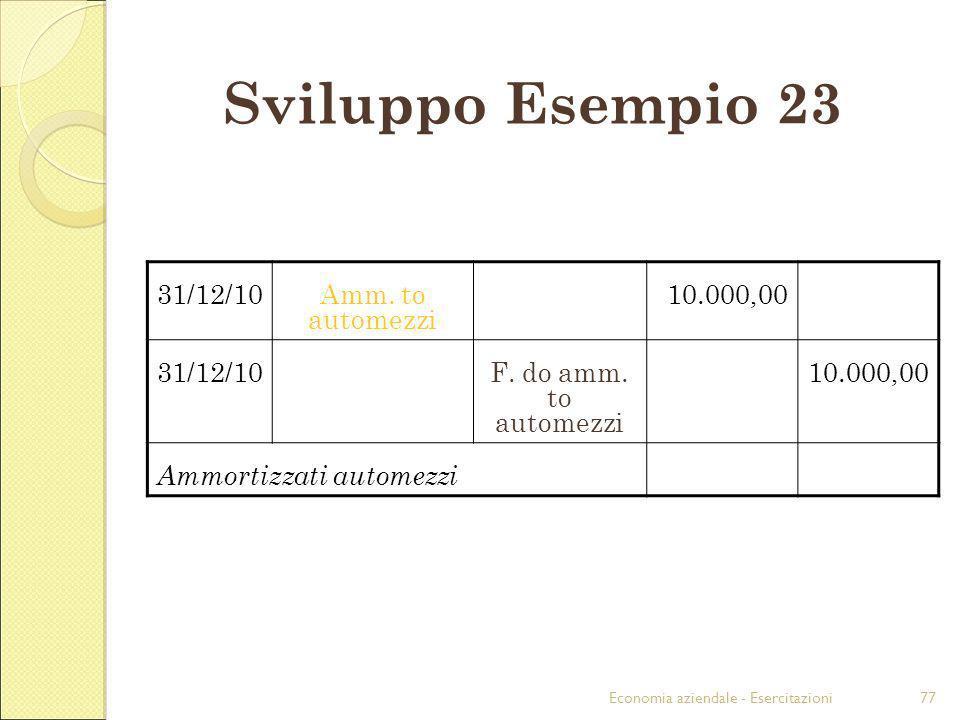 Sviluppo Esempio 23 31/12/10 Amm. to automezzi 10.000,00