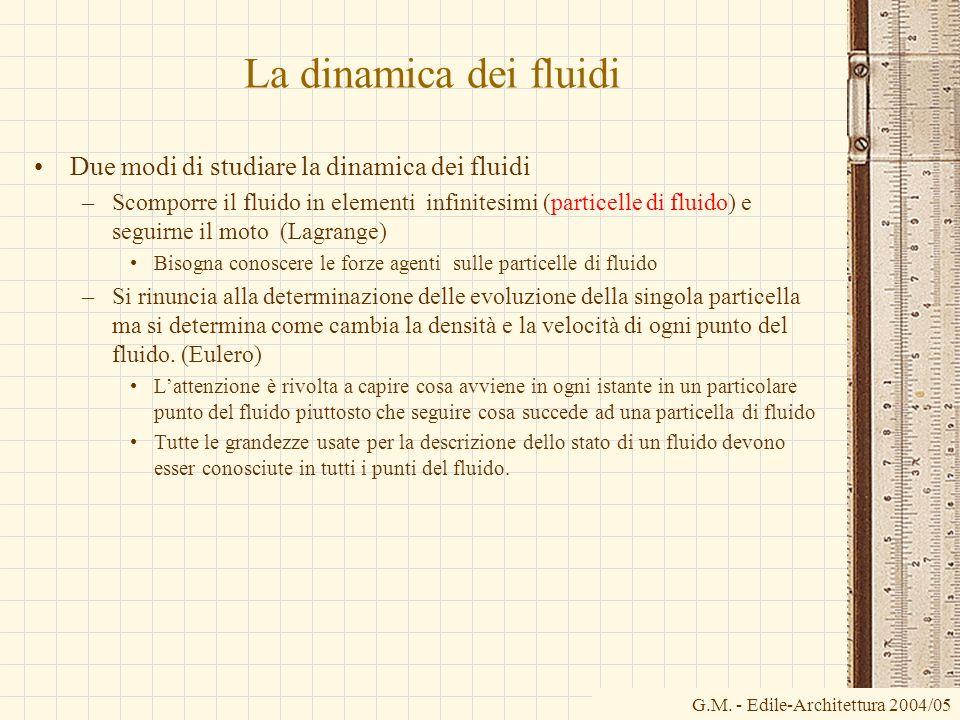 La dinamica dei fluidi Due modi di studiare la dinamica dei fluidi