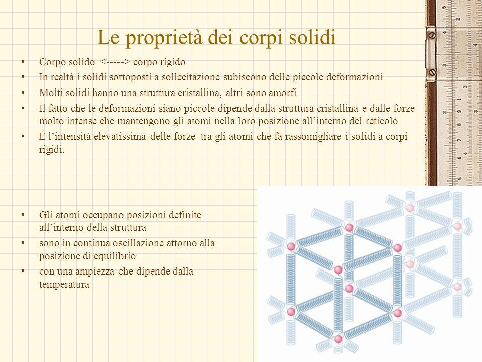 Le proprietà dei corpi solidi