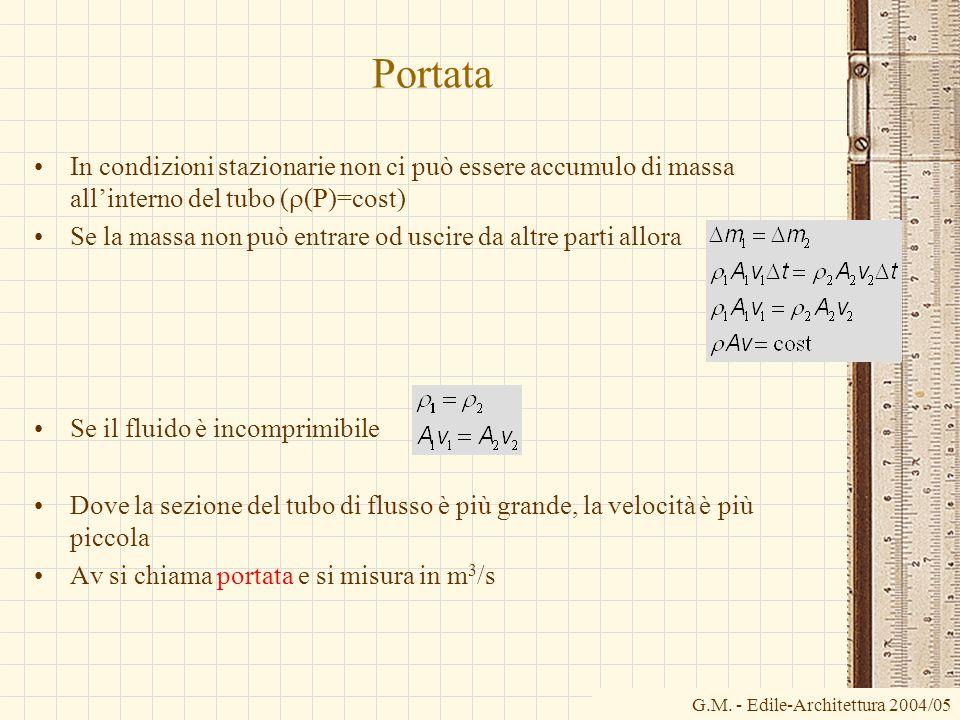 PortataIn condizioni stazionarie non ci può essere accumulo di massa all'interno del tubo (r(P)=cost)