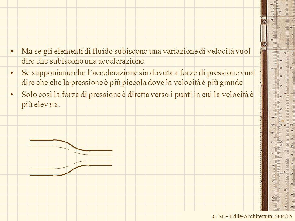 Ma se gli elementi di fluido subiscono una variazione di velocità vuol dire che subiscono una accelerazione