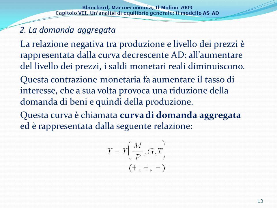 2. La domanda aggregata