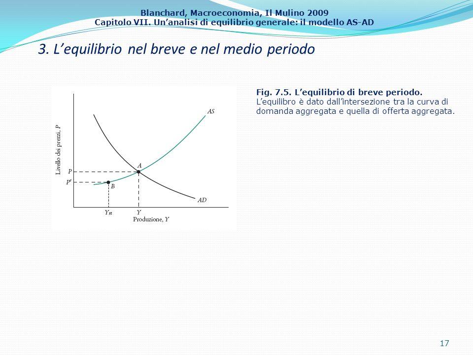3. L'equilibrio nel breve e nel medio periodo