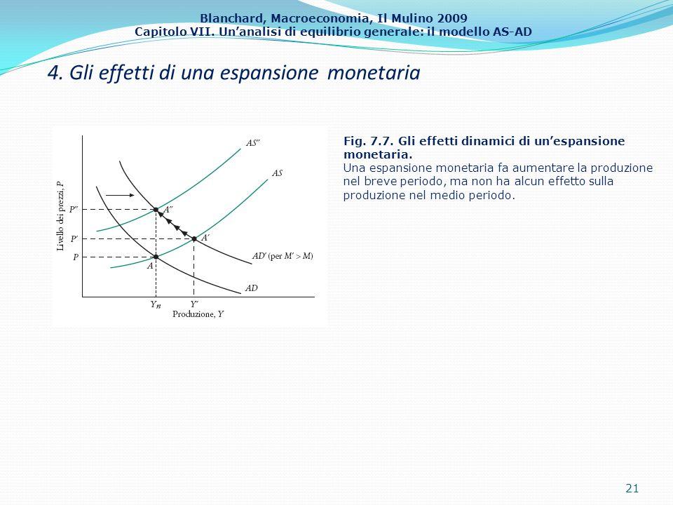 4. Gli effetti di una espansione monetaria