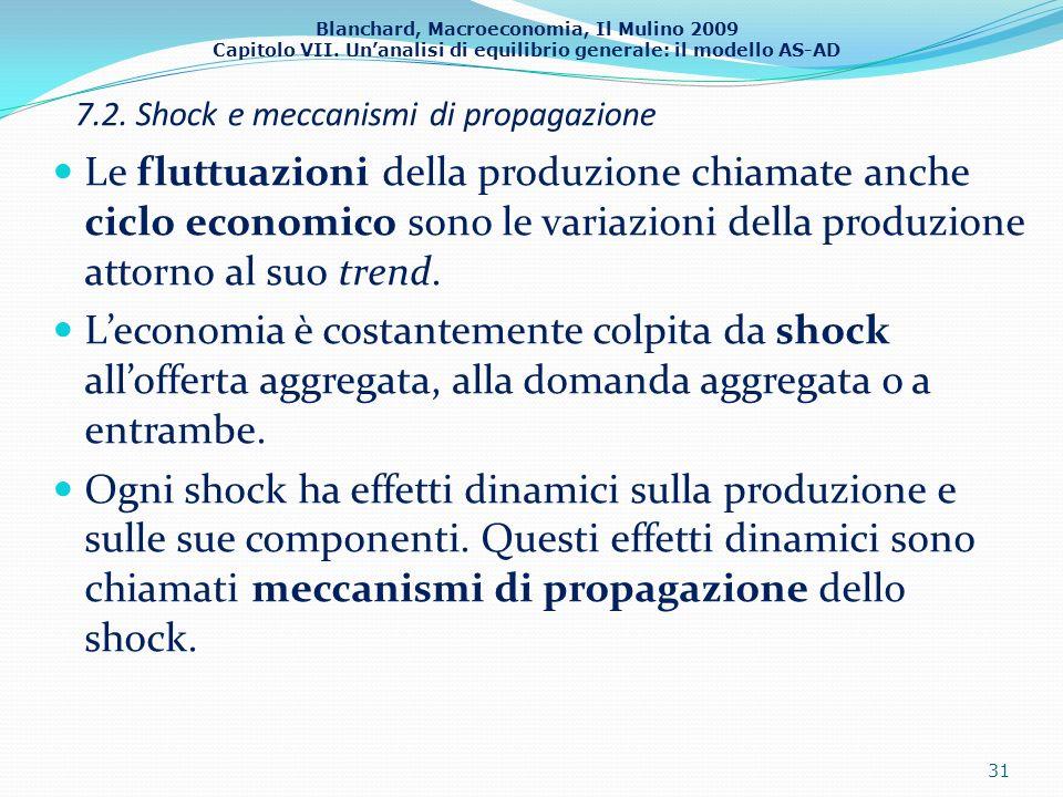 7.2. Shock e meccanismi di propagazione