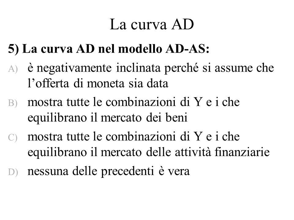 La curva AD 5) La curva AD nel modello AD-AS: