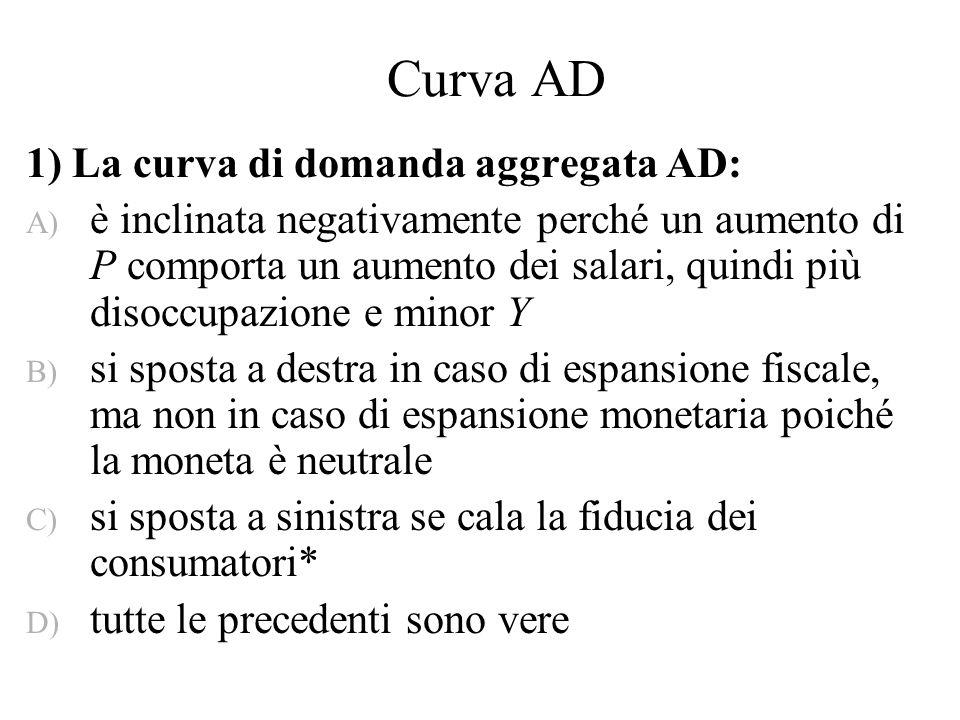Curva AD 1) La curva di domanda aggregata AD: