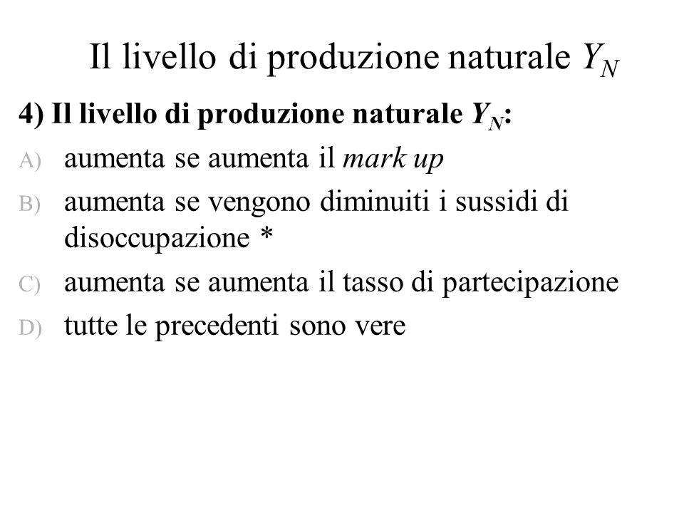 Il livello di produzione naturale YN